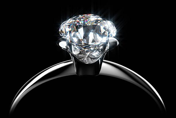soñar con anillo de matrimonio